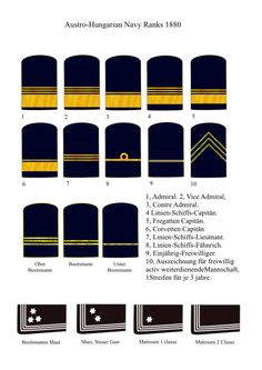Chart for the Austro-Hungarian Navy ranks from around 1880 Military Ranks, Military Insignia, Military Uniforms, Sound Of Music Costumes, Navy Ranks, Star Trek Uniforms, Man Of War, Austro Hungarian, Law Enforcement