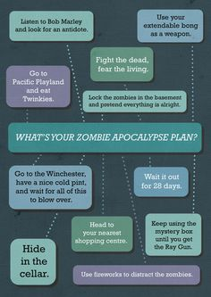 What's your Zombie Apocalypse plan ? Check out these film choices in this handy infographic #Zombies #Infographic #Design