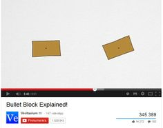 Bra videos från Veritasium Bullet Block explained https://www.youtube.com/watch?v=BLYoyLcdGPc Mer utbildningsvideos https://www.youtube.com/user/1veritasium?feature=watch Mer om Veritasium på twitter https://twitter.com/veritasium , och än mer https://www.youtube.com/user/1veritasium/videos?flow=grid&sort=p&view=0
