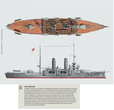 La Pintura y la Guerra. Sursumkorda in memoriam Uss Texas, Model Ship Building, Steam Boats, Naval History, Austro Hungarian, The Great White, Armada, Navy Ships, Submarines