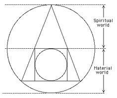 Alchemy of your mind <3