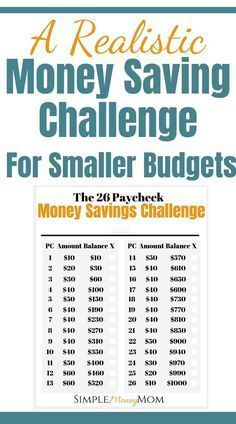 Saving Money Plan 48132289755924381 - This is not your average money savings challenge. Designed for smaller and tighter budgets, you can rest assured that you will accomplish your money savings goal. Savings Challenge, Money Saving Challenge, Savings Plan, Money Saving Tips, Money Tips, Money Hacks, Money Savers, Ways To Save Money, How To Raise Money