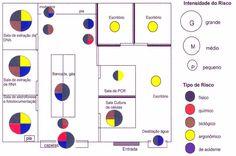 FALANDO SÉRIO-NR-10: MAPA DE RISCOS-explanação completa