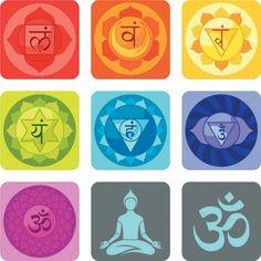 Significado de los chakras y su ubicacion 2