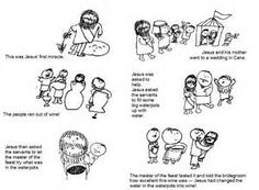 Jesus heals the centurion's servant activity - - Yahoo Image Search Results