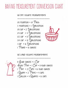 measurements and conversions - cute chart is handy & can be printed