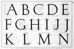 This page is from a 1912 publication called The Essentials of Lettering, by Thomas E. French and Robert Meiklejohn and shows how to create classical Roman letters like those seen on the Trajan colu...