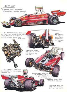geokan: Illustrations by Werner Bührer. | Motor--Sport™