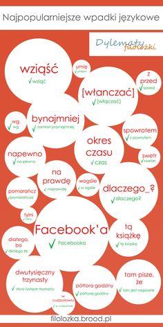 Nejpopulárnější polské jazykové chyby. http://filolozka.brood.pl/najpopularniejsze-wpadki-jezykowe/