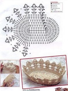 Tray with crochet diagram . this does not lead to the actual source site ; Am pinning against my better judgment coz the tray is just so lovely ! Crochet Diy, Filet Crochet, Crochet Bowl, Crochet Motifs, Crochet Diagram, Crochet Chart, Thread Crochet, Crochet Doilies, Crochet Stitches