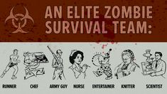 Looking For Group: Or How to Team Up with Total Strangers to Survive the Zombie Apocalypse! | Big Fish Blog