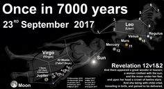 How rare is the Revelation 12 Heavenly Sign - 23 September 2017 - Once in 7000 Years - 19 Oct 2014 - 14:54 - https://www.youtube.com/watch?v=XXxVwpcXV0U&feature=em-uploademail
