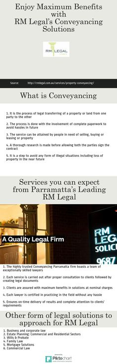 Enjoy Maximum Benefits with RM Legal's Conveyancing Solution | Piktochart Infographic Editor