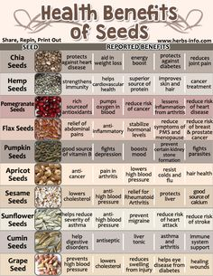 Amazing Health Benefits of Seeds ►► http://herbsandhealth.net/amazing-health-benefits-of-seeds/?i=p