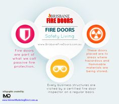 July - Fire Doors - Safety Living