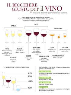 BICCHIERI VINO | Il bicchiere giusto per il vino - Casa di Vita
