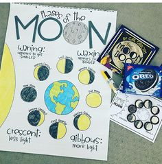 Everyone just nod and pretend like we understand the phases of the moon. Second Grade Science, Middle School Science, Elementary Science, Science Classroom, Teaching Science, Science For Kids, Mad Science, Earth Science, Anchor Charts First Grade