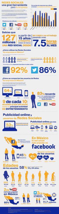 Redes Sociales: una gran herramienta para la empresa #infografia #infographic#socialmedia