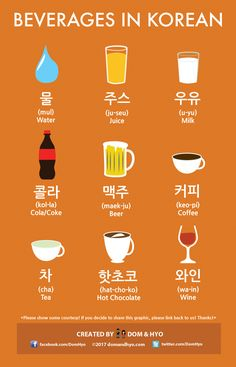 For today's vocabulary, we're just introducing some basic drinks that are easy to learn. You might need to know these when ordering something. If you want to study even more and improve…