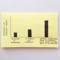 Post-it reality. Chaz Hutton is the creator of these hilarious and brutally honest bits of reality in post-it format . Funny Quotes, Funny Memes, Hilarious, Quotes Pics, Funny Captions, True Quotes, Donald Trump, The Awkward Yeti, Guy