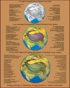 Helen and Newton Harrison — INVISIBLE - VISIBLE Richard Buckminster Fuller, Artists, Artist