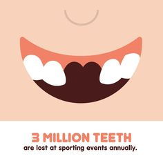 A STAGGERING NUMBER of teeth are knocked out every year! Don't become a statistic, protect your mouth!