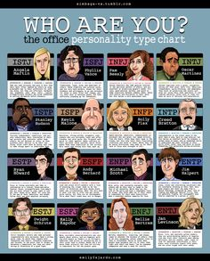 Who are you? The Office MBTI personality types