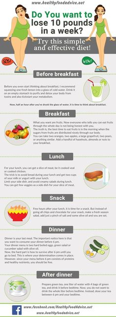 Do-You-want-to-lose-10-pounds-in-a-week-Try-this-simple-and-effective-diet.jpg 736×2,007 pixeles