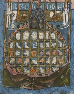 Frère Laurent, Noah's Ark, From: Somme le Roi, 1294 Medieval World, Medieval Art, Medieval Manuscript, Illuminated Manuscript, Marie Madeleine, High Middle Ages, Medieval Paintings, Book Of Hours, Cartography
