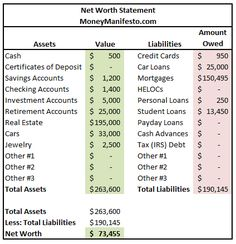 how to find the net worth of a company