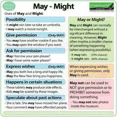 MAY vs. MIGHT (Modal Verbs in English) - #ESL Grammar Lesson