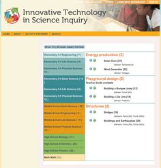Innovative Technology in Science Inquiry Grades K-12 The Innovative Technology in Science Inquiry project engages students in STEM activities through the integrated use of technologies that include modeling, computational thinking, and real-time data acquisition.