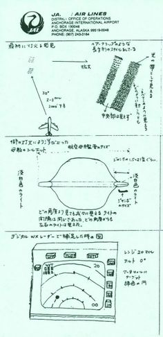 Report by JAL pilot of an UFO siting over Anchorage in 1986.