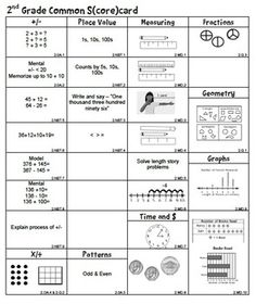 $1 Gr 2: Math Common Score Card – a single page of each Common Core standards great for tracking and accessible for students and parents www.evilmathwizard.com