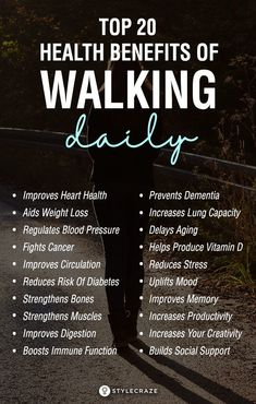 heart health most health professionals prefer walking over running as it is a low-impact exercise that goes easy on your heart and joints. Read on find out about the 20 health benefits of walking daily and get going, doesnt matter if you are 8 or Increase Lung Capacity, Sanftes Yoga, Benefits Of Walking Daily, Benefits Of Working Out, Walking For Health, Walking Exercise, Heart Attack Symptoms, Calendula Benefits, Stomach Ulcers