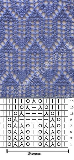 """Lace knitting pattern Nr 86 by E. Avercheva. I have seen this called """"Cathedral Windows"""" somewhere. Although you can tell, it looks almost the same no matter if"""