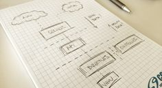 How to design the architecture of an Angular application and not go insane in the process