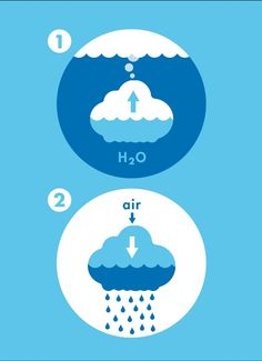 Amazon.com: Moluk Plui Rain Cloud Tub Toy: Toys & Games