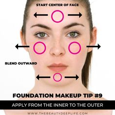 Foundation Makeup Tips - Tip 9 out of Learn step by step how to apply foundation products for a flawless complexion youll truly LOVE! Makeup tips for applying using different types of brushes and sponges. Makeup Tutorial Foundation, Foundation Tips, How To Apply Foundation, No Foundation Makeup, Flawless Foundation, Drugstore Foundation, Mac Lipsticks, Bh Cosmetics, Skin Makeup