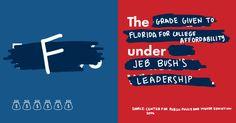 Hillary Clinton and Jeb Bush in day-long Twitter fight http://mashable.com/2015/08/10/hillary-clinton-jeb-bush-twitter/