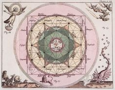 Cabalistic Map