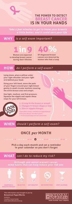 October is Breast Cancer Awareness Month, make sure you are in the know about your breast health!