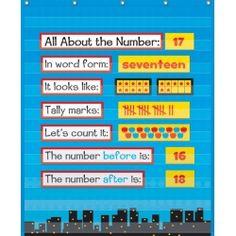 10-Pocket Pocket Chart, Superhero