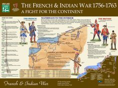 1754 French and Indian War