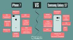 Si quieres renovar tu smartphone y estás dudando entre el iPhone 7 y el Samsung Galaxy S7, en esta infografía los comparamos ambos.