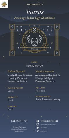 Horoscope Du Jour : Description The Zodiac Sign Virgo Symbol – Personality, Strengths, Weaknesses – Cheat sheet and infographic Sagittarius Symbol, Taurus Symbols, Zodiac Signs Sagittarius, Astrology Zodiac, Taurus Horoscope, Zodiac Signs Symbols, Cancer Zodiac Signs, Scorpio Star Sign, Taurus Taurus