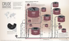 GOOD Infographic: Which Countries Are Most Reliant on Libya for Oil