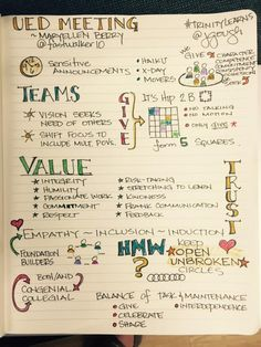 Sharing my notes from Maryellen Berry, August 2015 UED session. HWM give? Visual Note Taking, Seek Me, Sketch Notes, Haiku, Comprehension, Circles, Announcement, Berry, Doodles