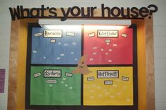 """I made a bulletin board of the sorting house, had my residents take an online quiz and place themselves in the different houses.  Their names were hot glued to push pins.  The quiz asked how they would react to different situations, and werent really Harry Potter themed, so even non-fans could be included and take the quiz.  Each section represented a house and listed positive traits of each house!  My residents loved it!"""