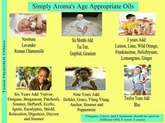 Age appropriate oils